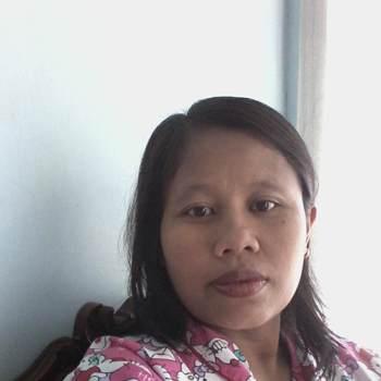 yulizarti_Sumatera Barat_独身_女性