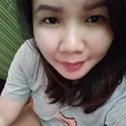 yohenng's profile photo