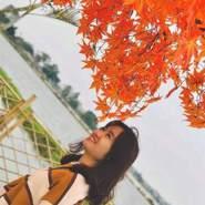 dothiphuong's profile photo