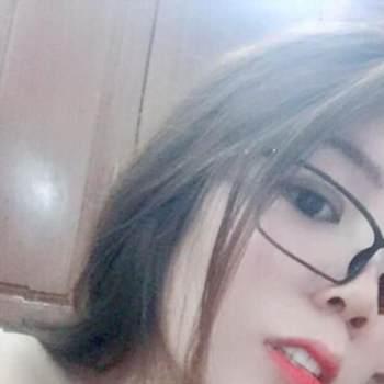 xux6534_Thanh Hoa_Kawaler/Panna_Kobieta