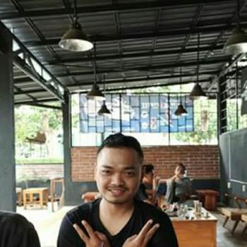 ridoputra4_Jawa Tengah_Single_Male