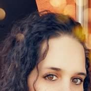 sheilas145's profile photo