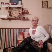 mariad550419's profile photo
