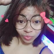 mariakatiacosta's profile photo