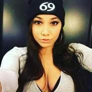 charlotteblinks's profile photo