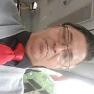 henriquecunha236236's profile photo