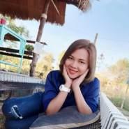 num3067's profile photo