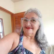 mariazilar5's profile photo
