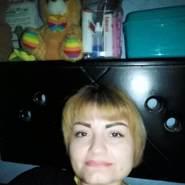 sandramilena1's profile photo
