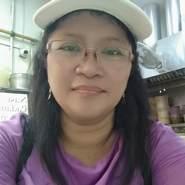 sagita129748's profile photo