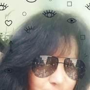 amaliamirandap's profile photo