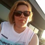 mihaelac982968's profile photo