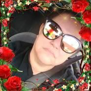 keilaa633431's profile photo