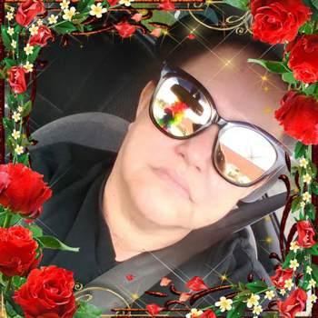 keilaa633431_Wisconsin_Single_Female