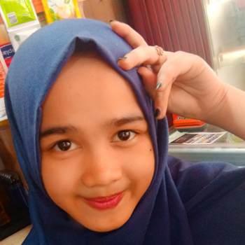pitri63_Jawa Barat_Single_Female