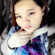 silinan's profile photo