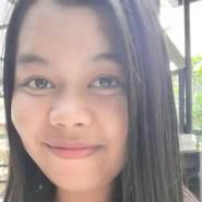 angginrahmawati145's profile photo