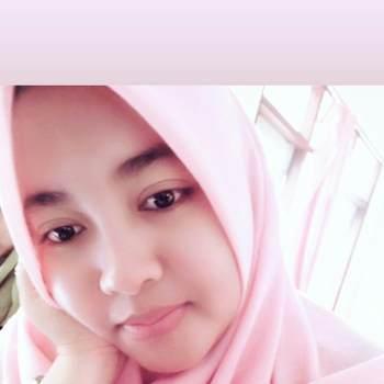 diahp361_Jawa Timur_Single_Female
