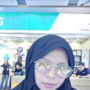 tutut45's profile photo