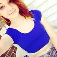 charlene306030's profile photo