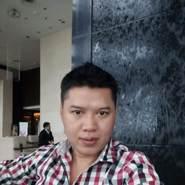 userzwg980's profile photo