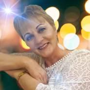 natan87's profile photo