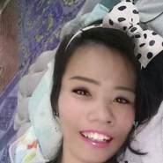 userzj80's profile photo