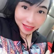 pokky679's profile photo