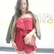 userdiqyc049's profile photo