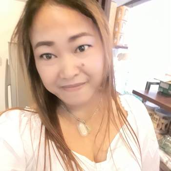 nuchjareed_Phra Nakhon Si Ayutthaya_Độc thân_Nữ