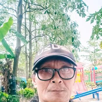useryn12365_Nonthaburi_Độc thân_Nam