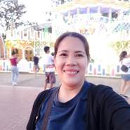 loradels's profile photo
