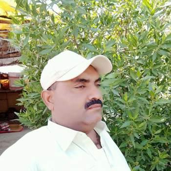 sajada969379_Sindh_Alleenstaand_Man