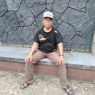 triant351537's profile photo