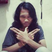 deder16's profile photo