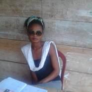 zang103's profile photo