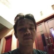 emans15's profile photo