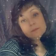 gulyak54507's profile photo