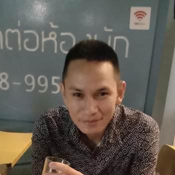 user18276236_Krung Thep Maha Nakhon_Độc thân_Nam