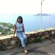 Kika0822's profile photo
