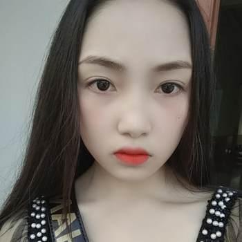 phamthaonguyen_Thai Nguyen_Soltero (a)_Femenino