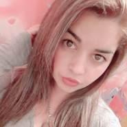 alib124103's profile photo