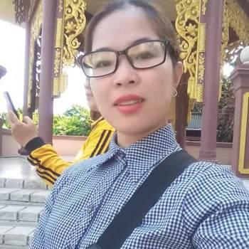 nhad168_Binh Duong_Kawaler/Panna_Kobieta