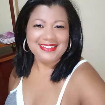 rosimeires221887_Sao Paulo_Libero/a_Donna