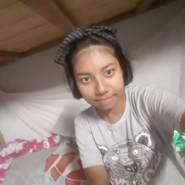 songwuti1's profile photo