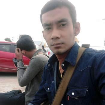 userlxsvq07634_Pathum Thani_Độc thân_Nam