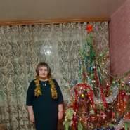 elena696166's profile photo