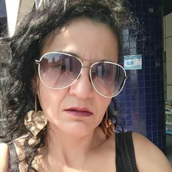 gleidera_Cundinamarca_Độc thân_Nữ