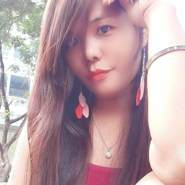 Ugly143's profile photo