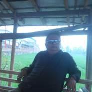 dedejuansah334636's profile photo